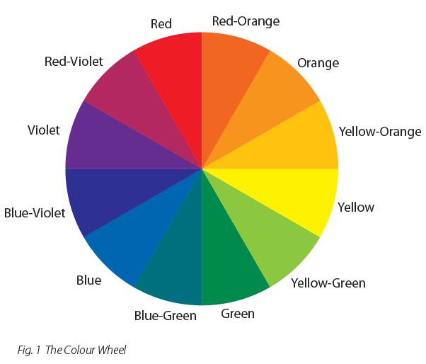 fig-1-the-colour-wheel